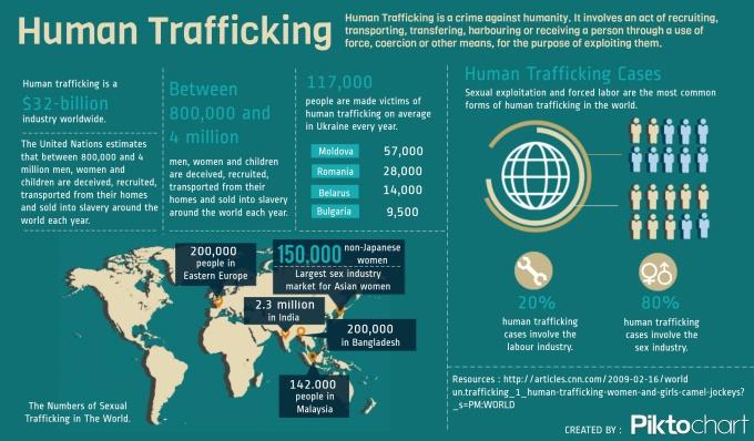 human-trafficking1